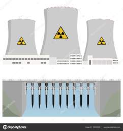 hydro power plant stock vector [ 963 x 1024 Pixel ]