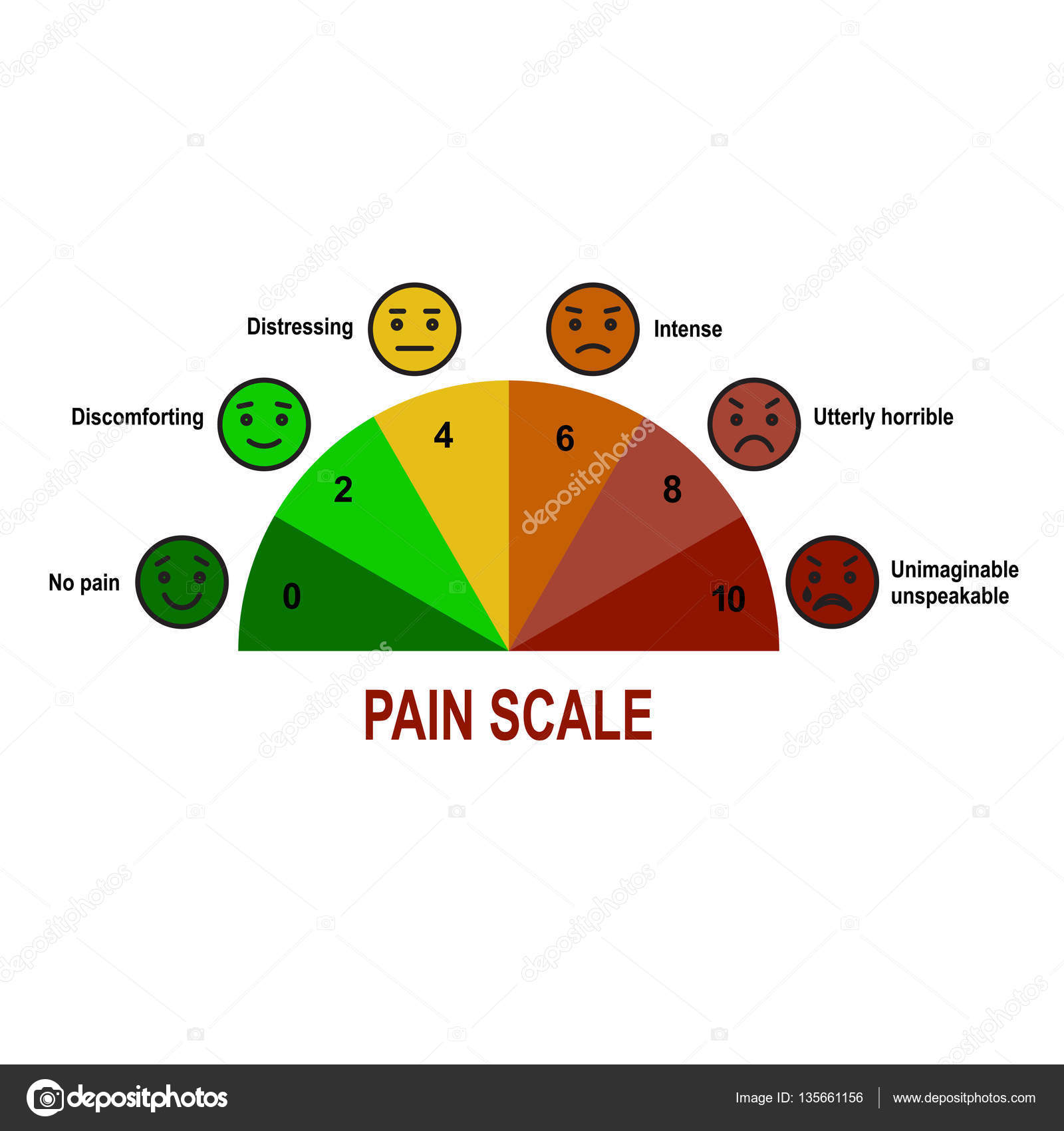 hight resolution of pain scale 0 to 10 is a useful method of assessing vector by liluydesign