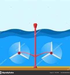 tidal power station clean renewable energy concept stock vector [ 1600 x 1581 Pixel ]