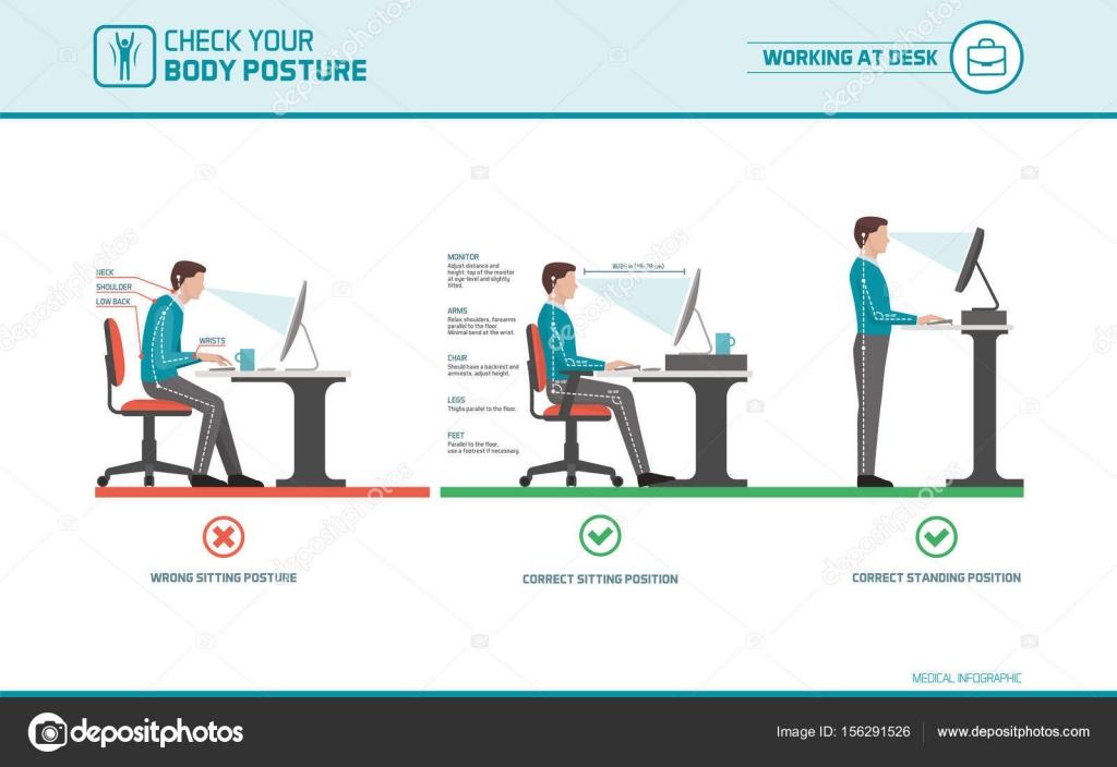Correct sitting at desk posture ergonomics  Stock Vector
