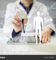 doctor using modern computer with medical record diagram on virtual screen concept health monitoring application photo by wrightstudio [ 1600 x 1167 Pixel ]