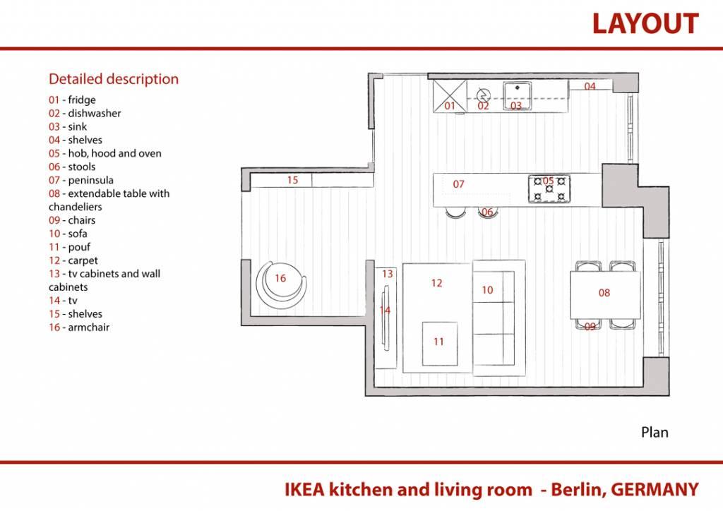 Come rifare la cucina con il planner di ikea e trasformarla in una zona di relax fotogallery
