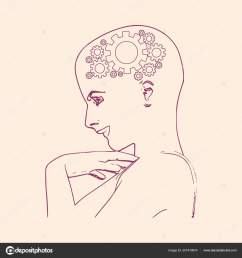 face side view elegant outline silhouette of a female head portrait of a happy woman raising her hand to face mental health relative design template  [ 1600 x 1700 Pixel ]