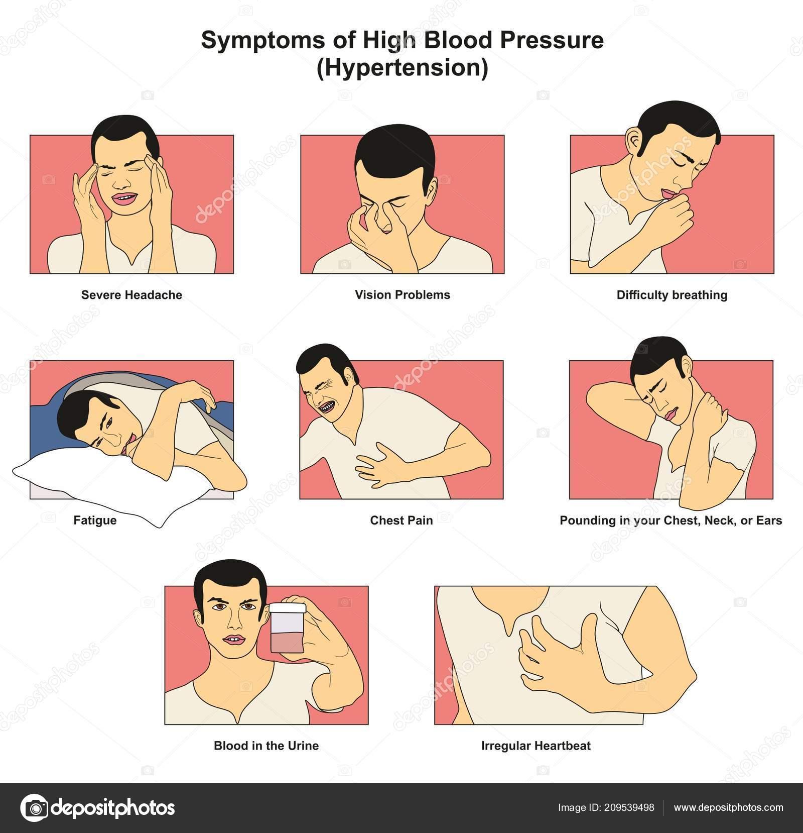 symptoms high blood pressure