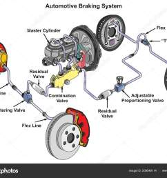 automotive braking system infographic diagram showing front disk back a car diagram [ 1600 x 1228 Pixel ]