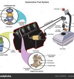 car fuel tank diagram wiring diagram dat race car fuel system diagram car fuel tank diagram [ 1600 x 1376 Pixel ]