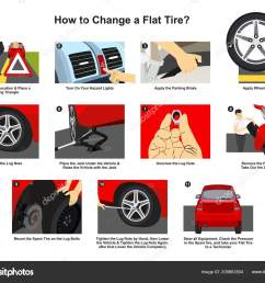 how change flat tire infographic diagram detailed conceptual drawing images stock vector [ 1600 x 1287 Pixel ]