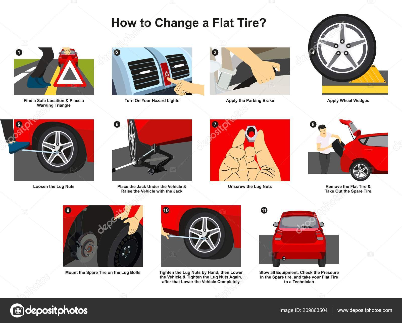 hight resolution of how change flat tire infographic diagram detailed conceptual drawing images stock vector