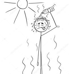 cartoon of man in hot summer pouring water from bottle on his head stock illustration [ 1176 x 1700 Pixel ]