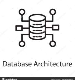hardware devices loop show database architecture icon stock vector [ 1520 x 1700 Pixel ]