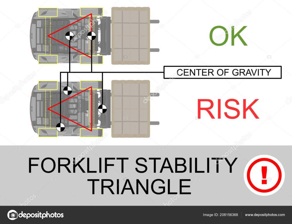 medium resolution of mastercraft fork lift wiring schematic complete diagrams