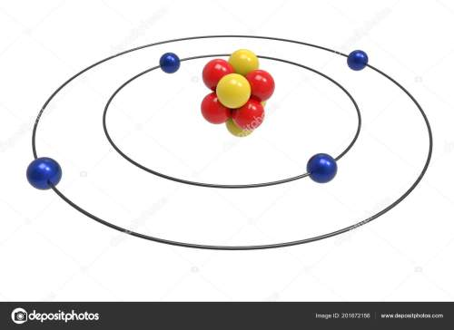 small resolution of bohr model beryllium atom proton neutron electron science chemical concept stock photo