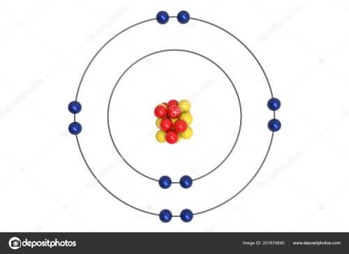 small resolution of neon atom bohr model proton neutron electron illustration stock photo