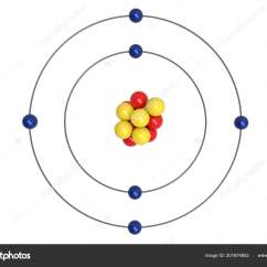 Bohr Rutherford Diagram For Beryllium Schult Mobile Home Wiring Tech Carbon Atom Model Protons Neutrons And Electrons