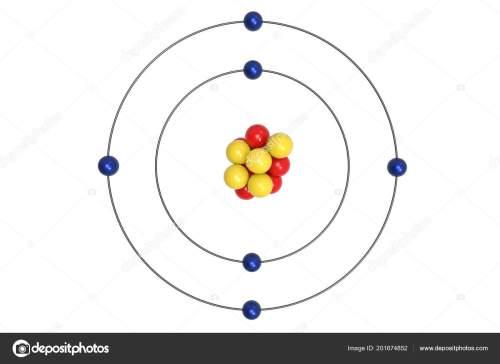small resolution of carbon atom bohr model proton neutron electron illustration stock sulfur bohr diagram carbon atom bohr model