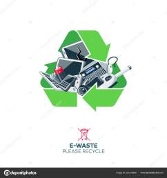 old discarded electronic waste inside green recycling symbol e waste concept illustration with electrical devices such as computer monitor cell phone  [ 1600 x 1700 Pixel ]