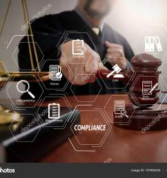 compliance virtual diagram for regulations law standards requirements and audit male judge in a courtroom with the gavel working with smart phone and  [ 1600 x 1167 Pixel ]