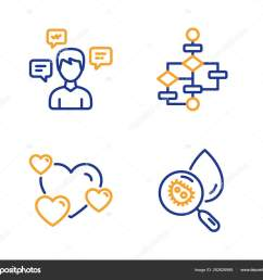 conversation messages heart and block diagram icons set water analysis sign vector stock illustration [ 1600 x 1394 Pixel ]