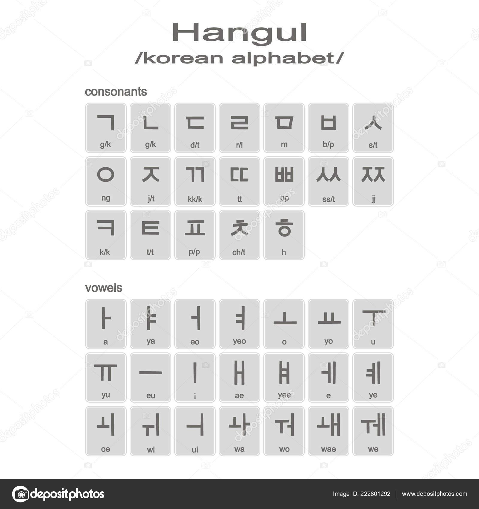 Hangul Letters Chart