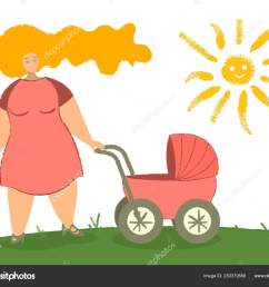 mother with baby carriage vector illustration mom with newborn in pram woman with child walking in park flat clipart female cartoon character  [ 1600 x 1300 Pixel ]
