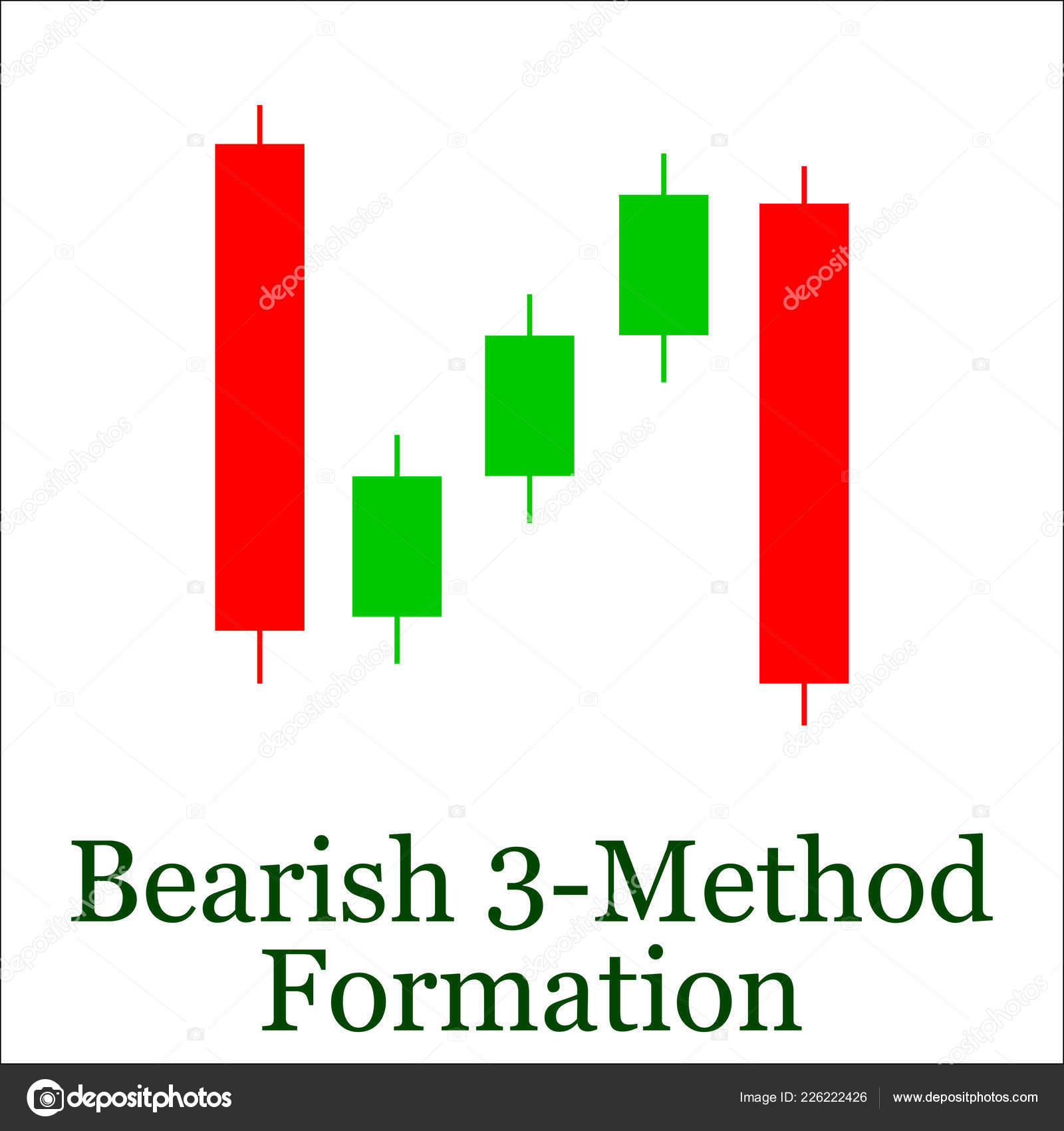 bearish method formation candlestick