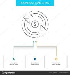 circulation finance flow market money business flow chart design steps stock vector [ 1600 x 1700 Pixel ]