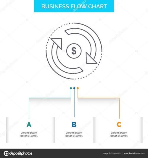 small resolution of circulation finance flow market money business flow chart design steps stock vector