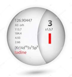 iodine icon badge style periodic table element iodine icon one stock vector [ 1387 x 1700 Pixel ]