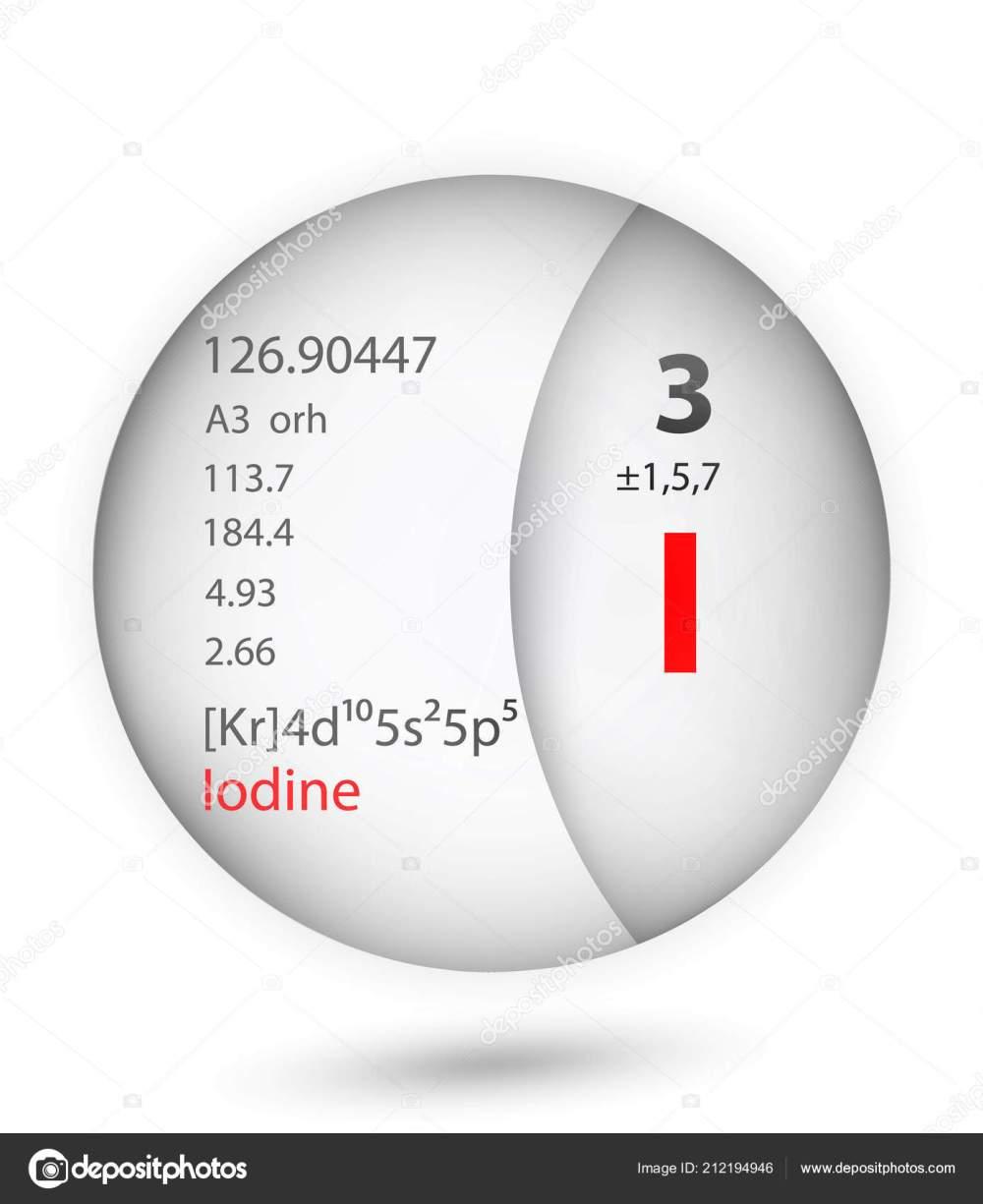 medium resolution of iodine icon badge style periodic table element iodine icon one stock vector