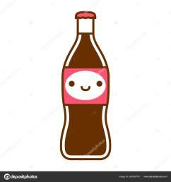 cartoon cute soda bottle spread isolated on white background stock illustration [ 1600 x 1700 Pixel ]