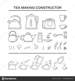 how to make hot drink teapot and boil in the kettle water vector line art sketch black white isolated illustration vector de  [ 1600 x 1700 Pixel ]