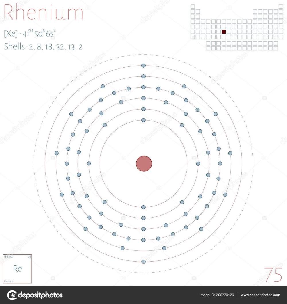 medium resolution of large colorful infographic element rhenium stock vector