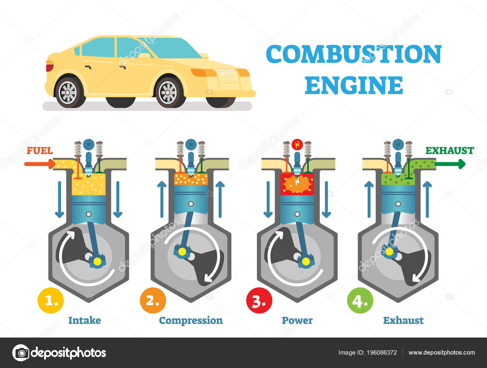 hight resolution of combustion engine technical vector illustration diagram with fuel intake compression explosion and exhaust stages in cylinder