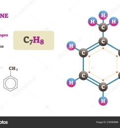 labeled chemical structure diagram hydrogen and carbon atoms bonding together and forming toluene molecule vector by normaals [ 1600 x 1105 Pixel ]