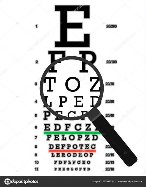 small resolution of eye vision test poor eyesight myopia diagnostic on snellen eye test chart vision correction