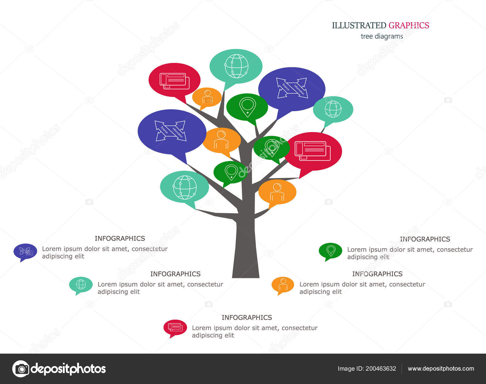 hight resolution of vector diagram trees can be used for workflow layout diagram business step options banner web design business data visualization process chart