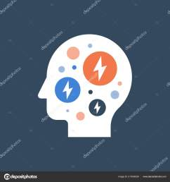 anxiety concept mental health fear and panic attack mood disorder headache vector flat illustration vector by stmool [ 1600 x 1700 Pixel ]