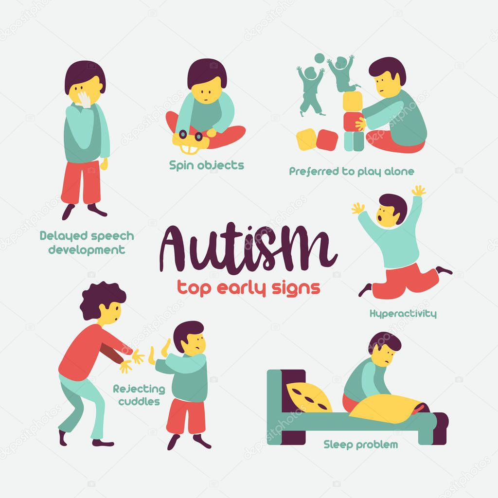 Autism Early Signs Autism Syndrome Children Vector