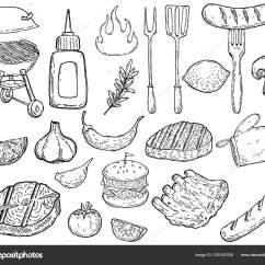 Kitchen Grills Low Cost Cabinets 一套手绘烤架设计元素厨房用具设计海报传单的元素向量例证 图库矢量图像 一套手绘烤架设计元素厨房用具