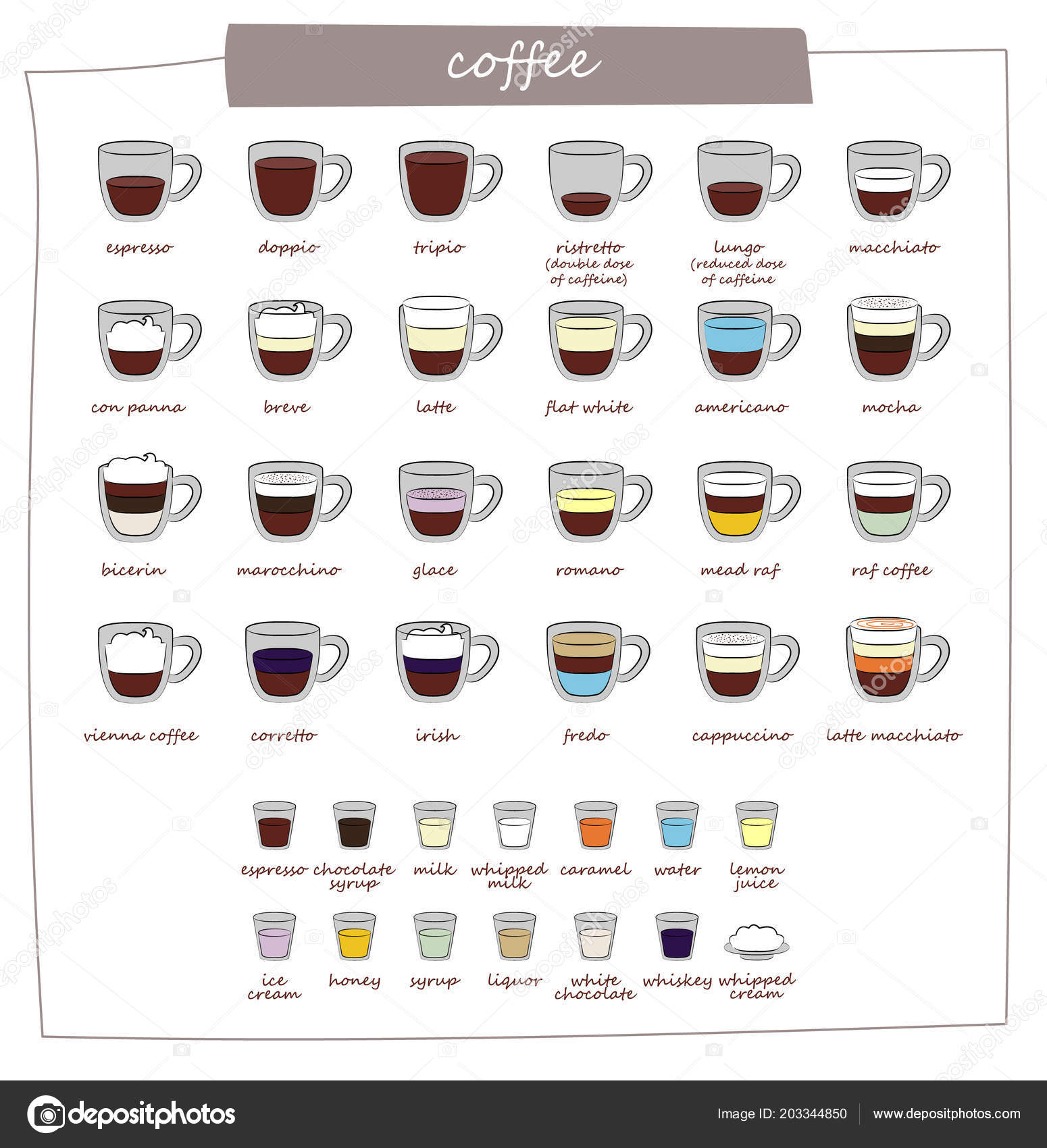 coffee types preparation different