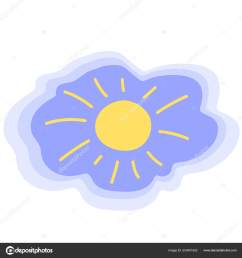 sunny weather freehand vector icon childish sun logo weather forecast symbol summer sky illustration morning sunshine isolated  [ 1600 x 1700 Pixel ]