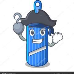Mandolin Kitchen Slicer Cheap Remodels 海盗削减食品的曼陀林切片卡通 图库矢量图像 C Kongvector 214828892 图库矢量图片