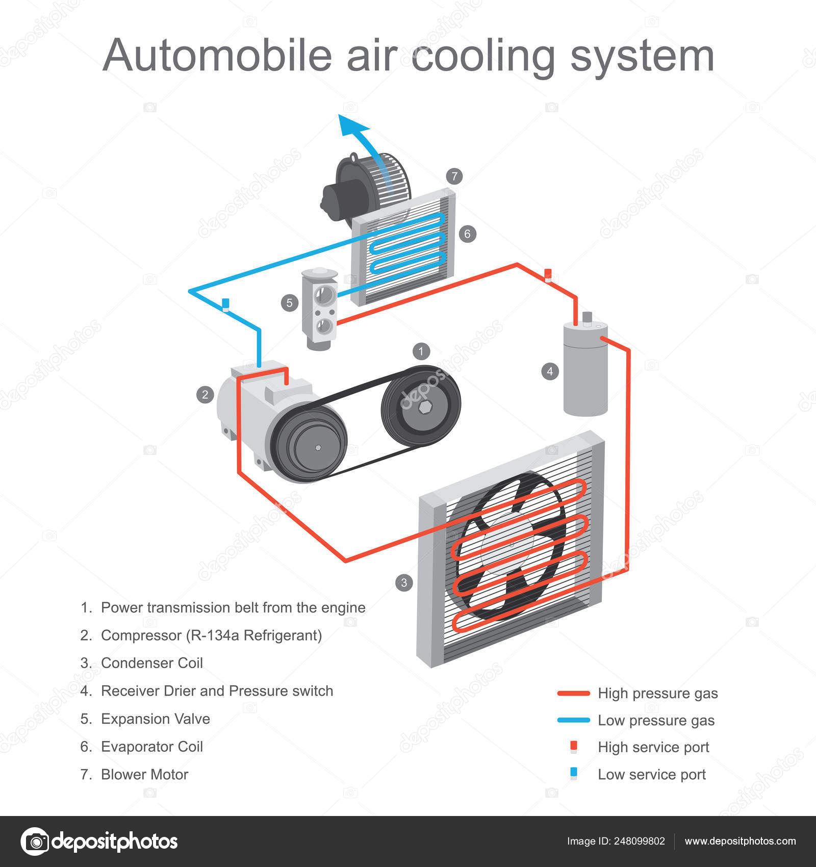 hight resolution of automobile air cooling system the air cooling system in the car stock illustration