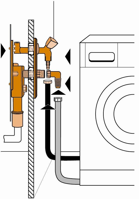 Extrem Höhe Waschmaschine | Moulinex Zerkleinerer Behälter Dp700 Dp705 Ms LG19