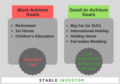 financial goals types