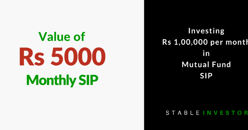 Invest 5000 per month SIP