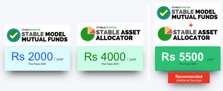 Stable Asset Allocator Model Funds Cost