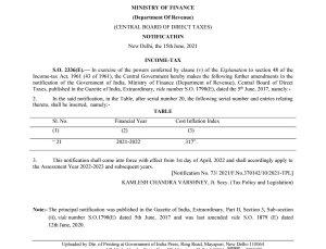 CII Number FY 2021-22