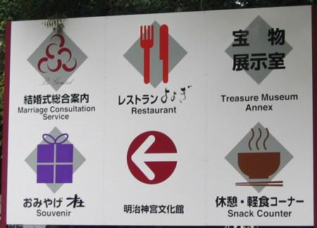 Meiji Shrine Sign