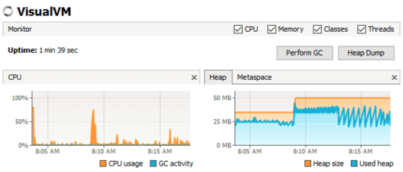 VisualVM CPU and Heap Size